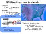 usn data plane node configuration