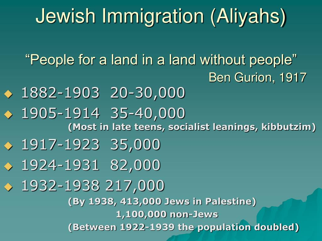 Jewish Immigration (Aliyahs)
