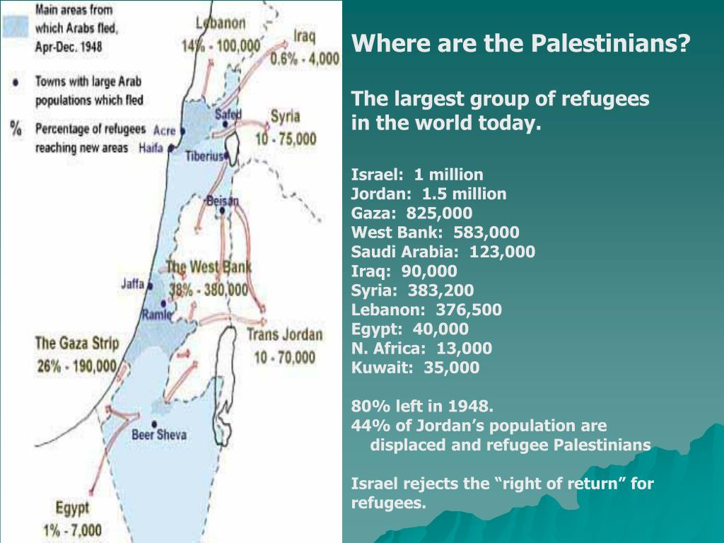 Where are the Palestinians?