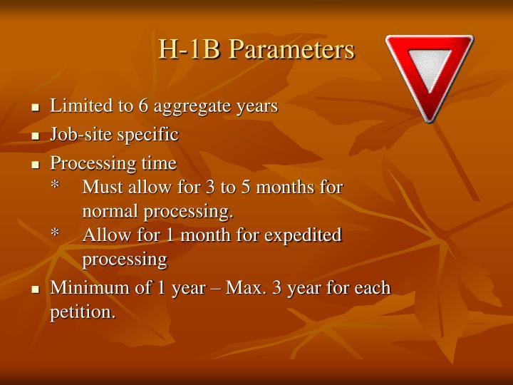 H-1B Parameters