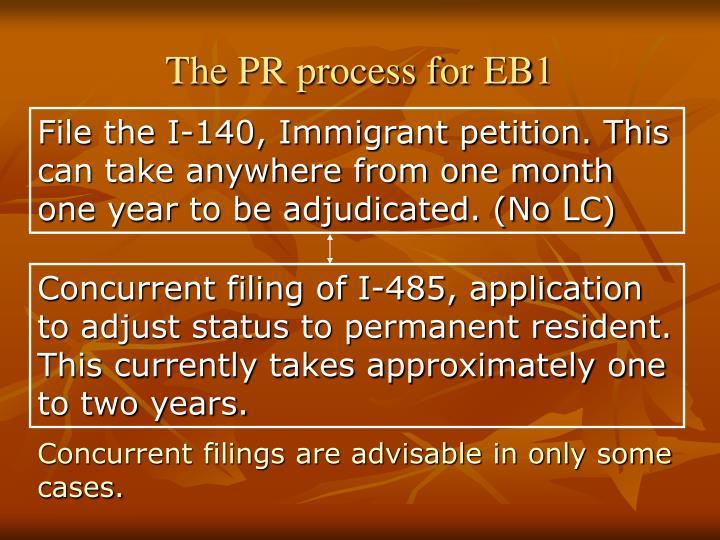 The PR process for EB1