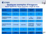 quelques exemples d imageurs haute r p titivit haute r solution angle de vis e constant