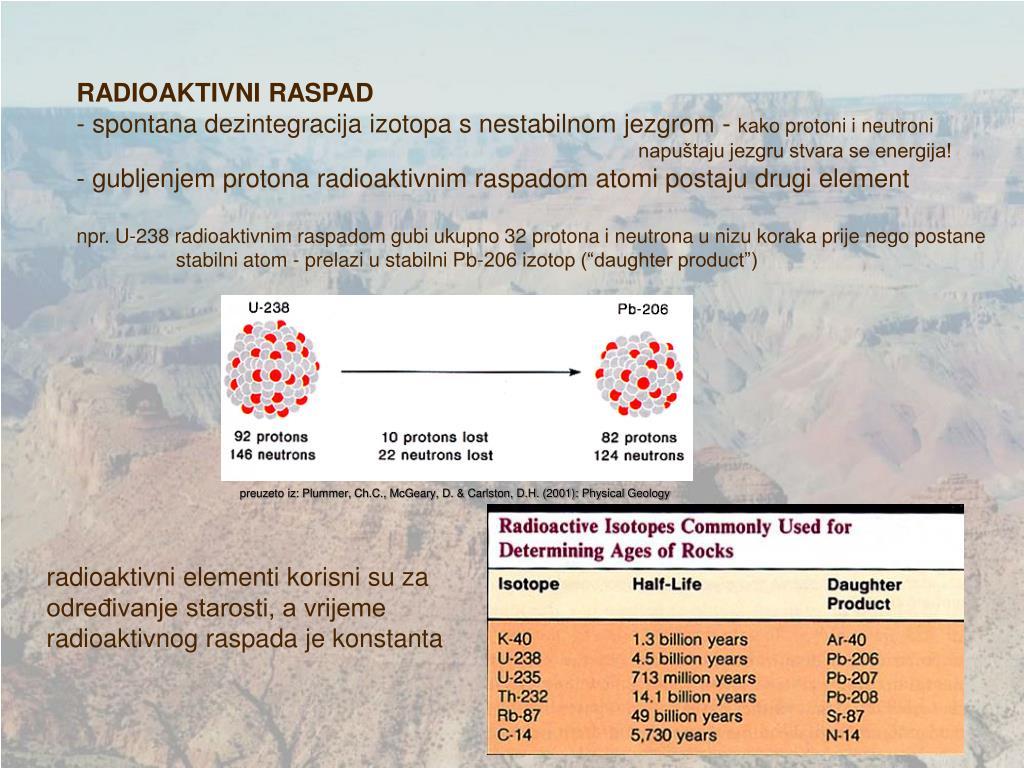 radiometrijsko datiranje točno