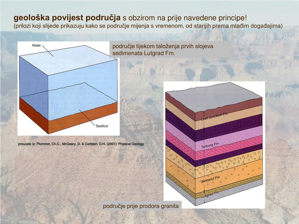 Apsolutno datiranje iz geologije
