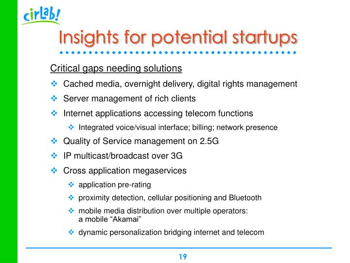 Insights for potential startups