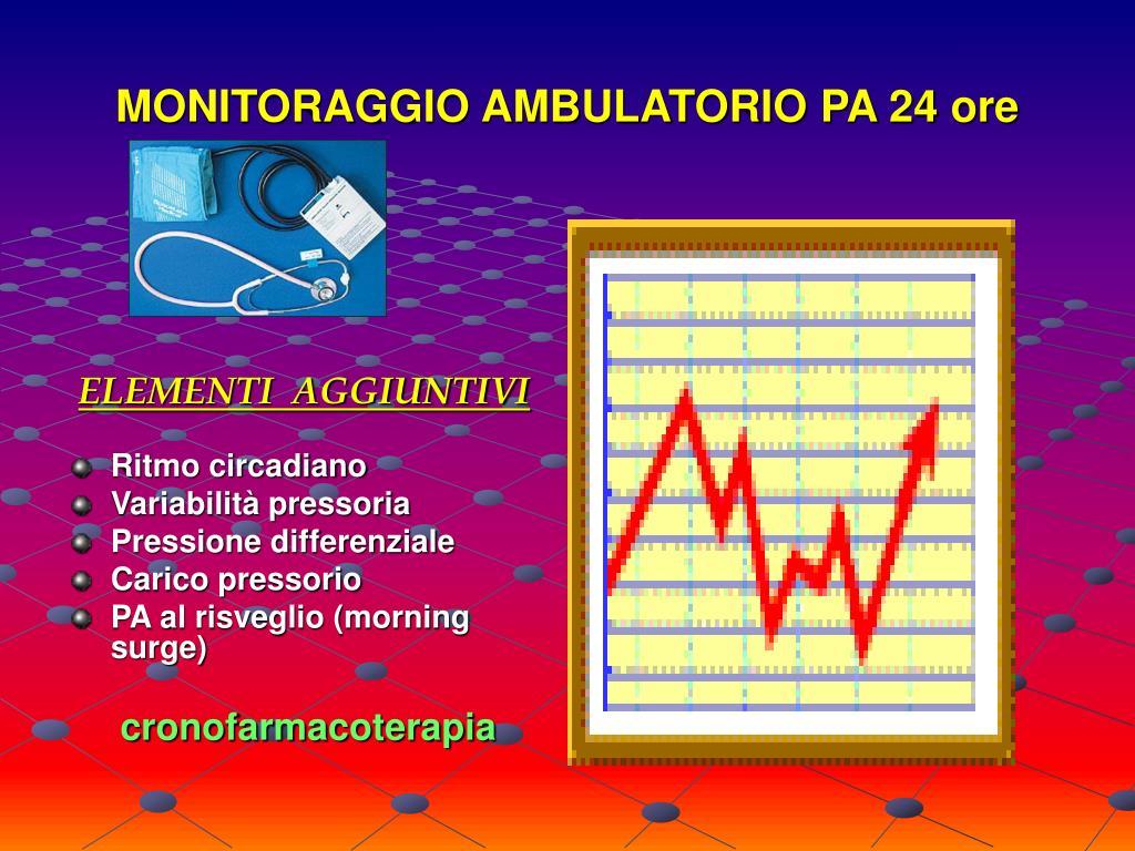 """PPT - Michele Scoppio Modulo per """"Diagnosi e Cura dell.."""
