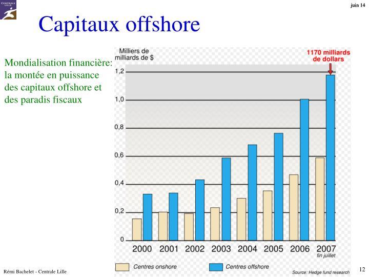 Capitaux offshore
