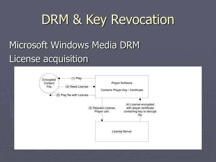 DRM & Key Revocation