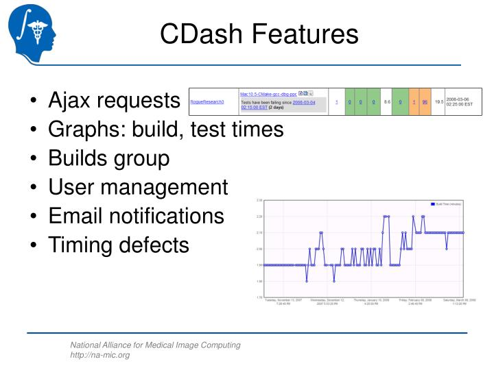 CDash Features