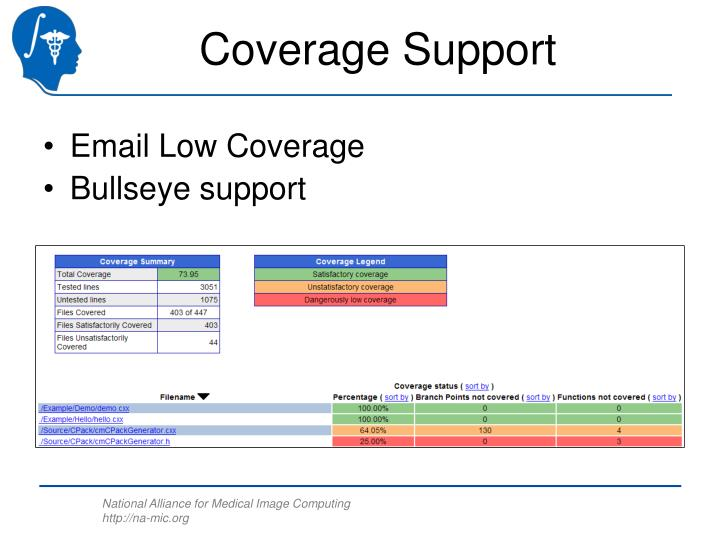 Coverage Support