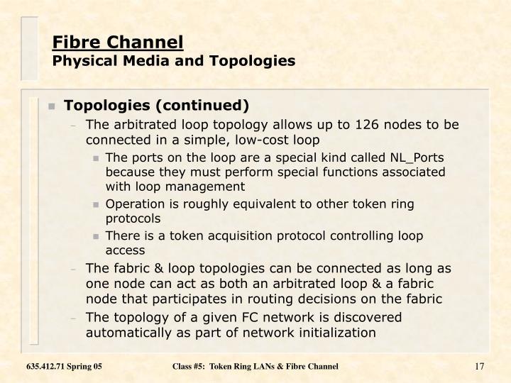 Fibre Channel