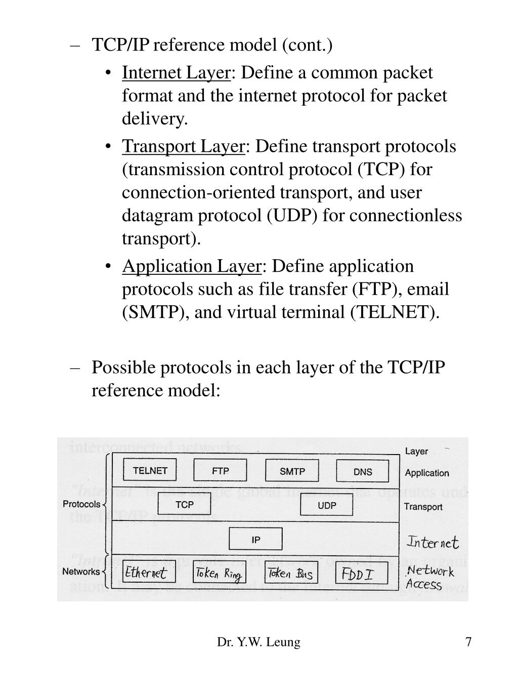 TCP/IP reference model (cont.)