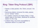 ring token ring protocol ibm