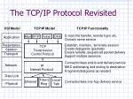 the tcp ip protocol revisited