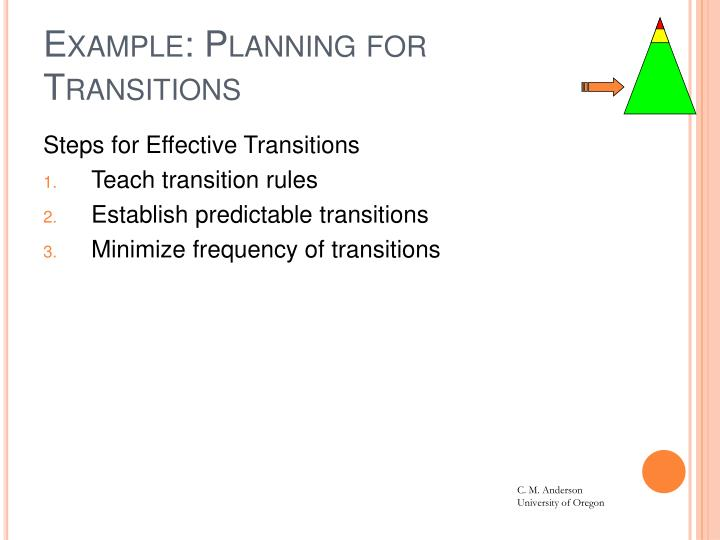Example: Planning for