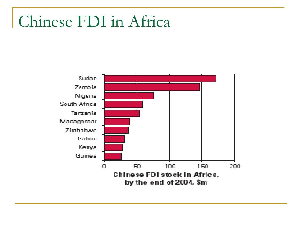 Chinese FDI in Africa