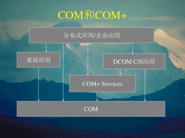 分布式应用/企业应用