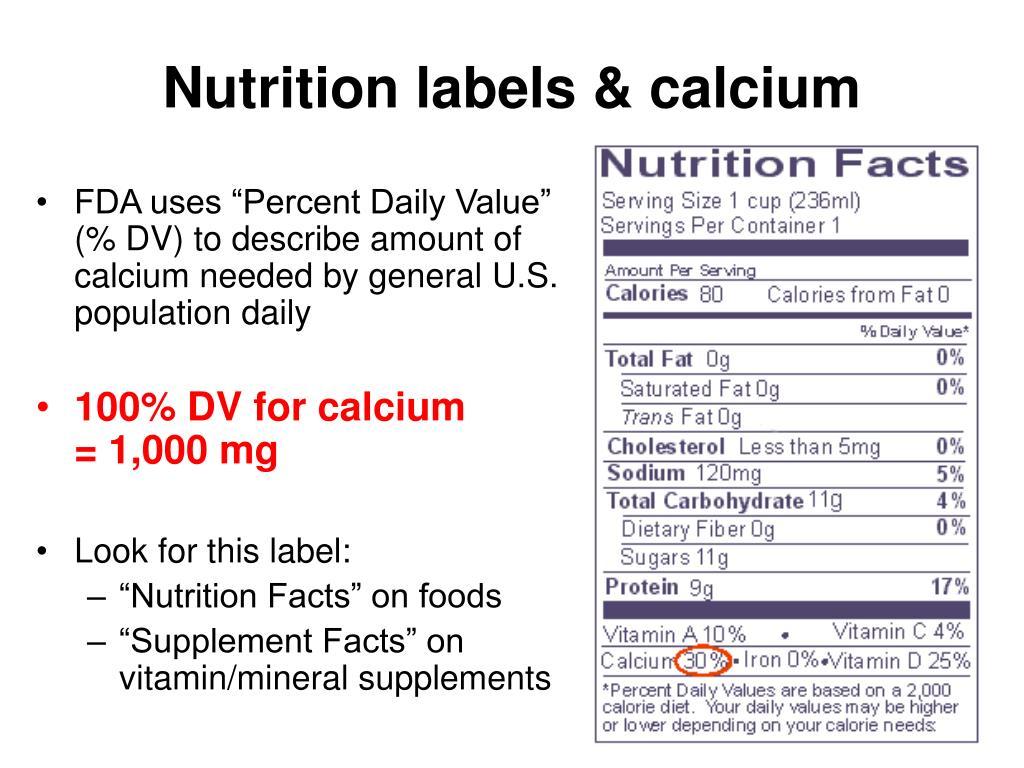 Nutrition labels & calcium