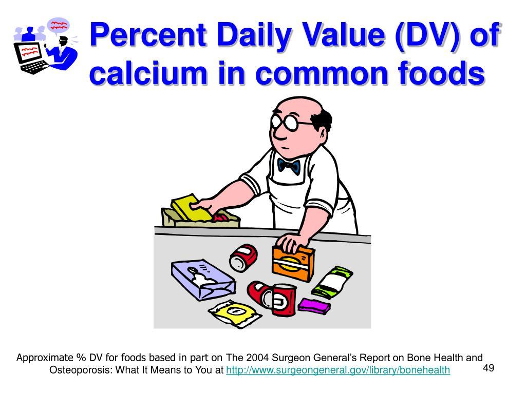 Percent Daily Value (DV) of calcium in common foods