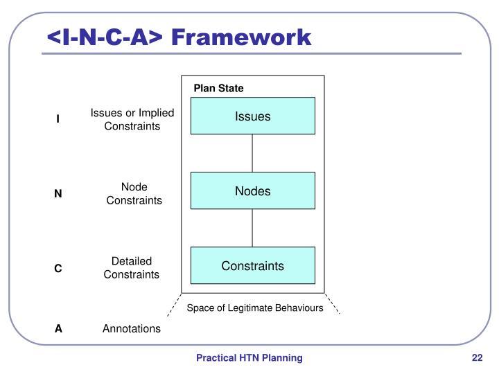 <I-N-C-A> Framework