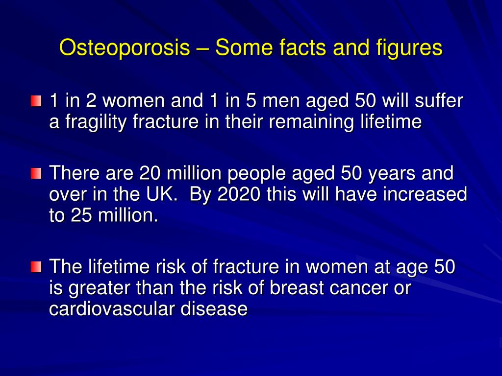 Osteoporosis – Some facts and figures