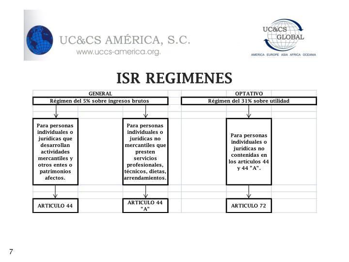 ISR REGIMENES
