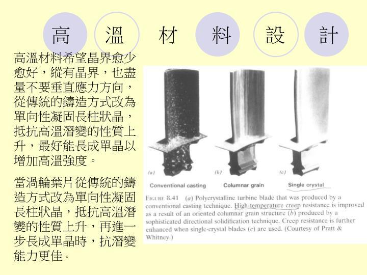 高溫材料設計