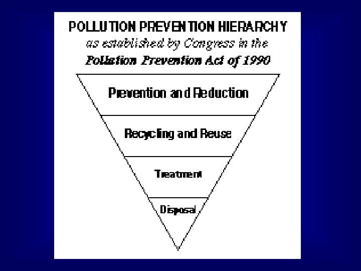 Ecol 3027 pollution eia