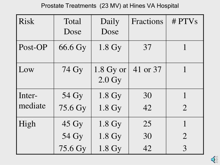 Prostate Treatments  (23 MV) at Hines VA Hospital