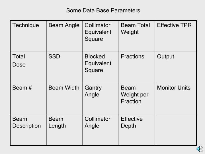 Some Data Base Parameters