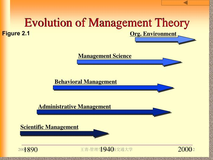 Scientific management theory: advantages and disadvantages wisestep.