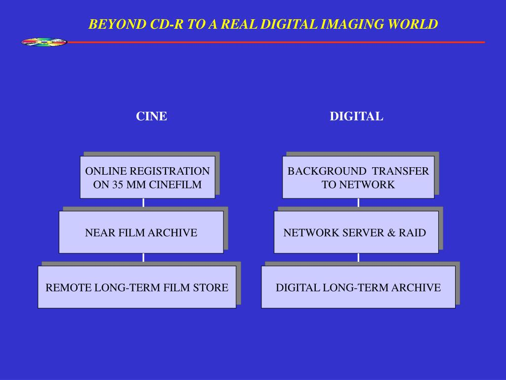 BEYOND CD-R TO A REAL DIGITAL IMAGING WORLD