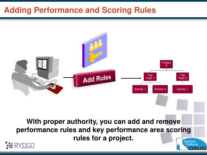 Adding Performance and Scoring Rules