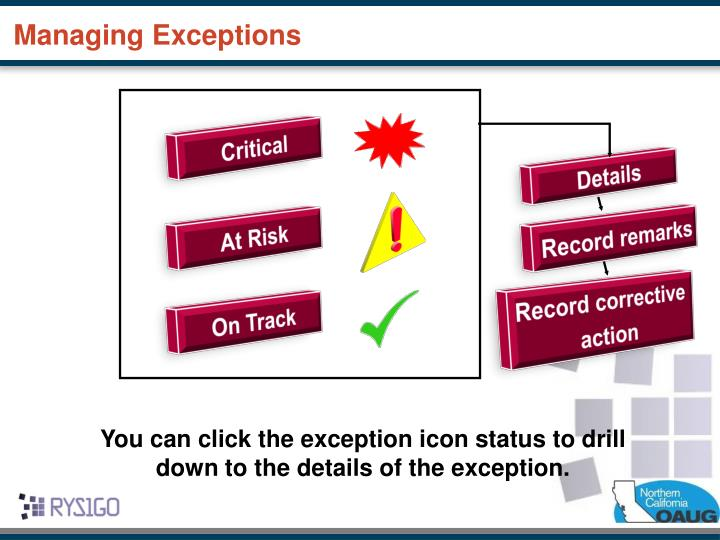 Managing Exceptions