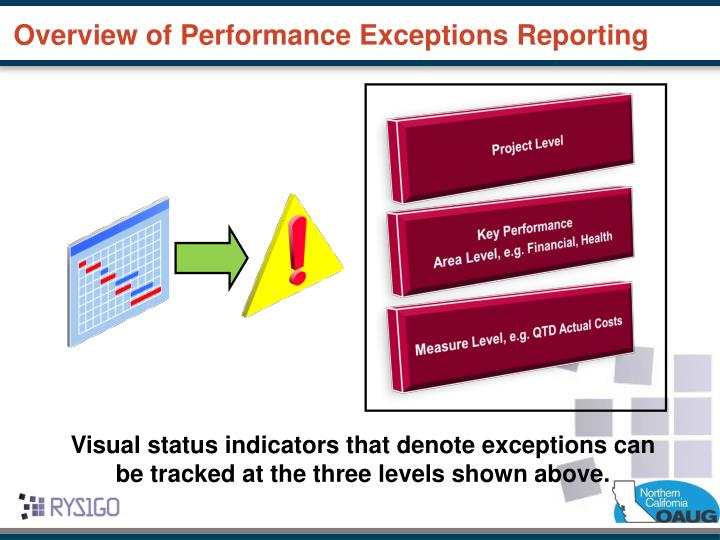Overview of Performance Exceptions Reporting