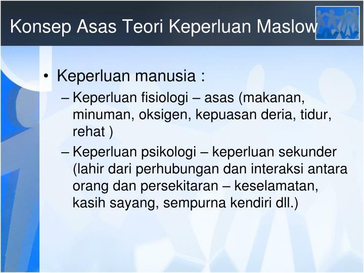 Konsep Asas Teori Keperluan Maslow