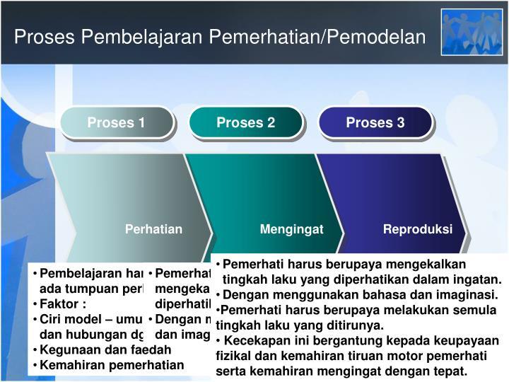Proses Pembelajaran Pemerhatian/Pemodelan