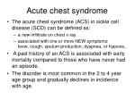 acute chest syndrome1