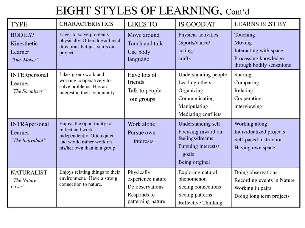 EIGHT STYLES OF LEARNING,