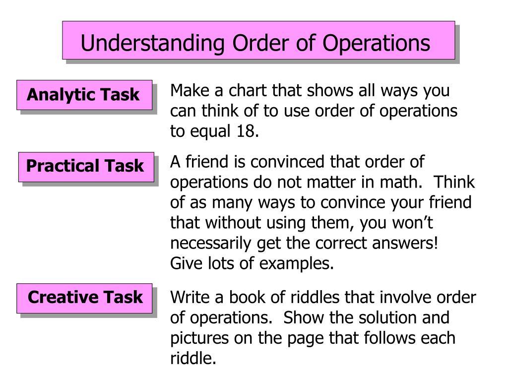 Understanding Order of Operations