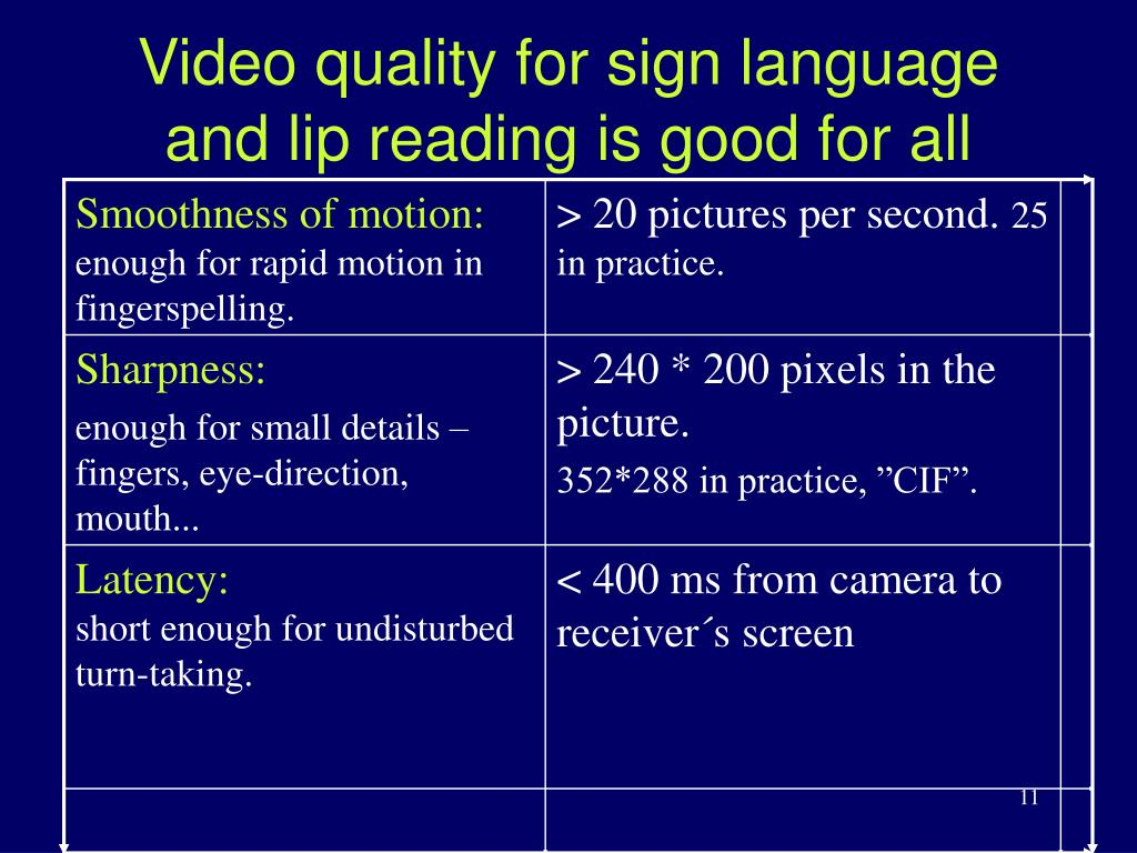 Video quality for sign language and lip reading is good for all