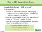 data on eee supplied into ontario