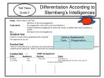 differentiation according to sternberg s intelligences