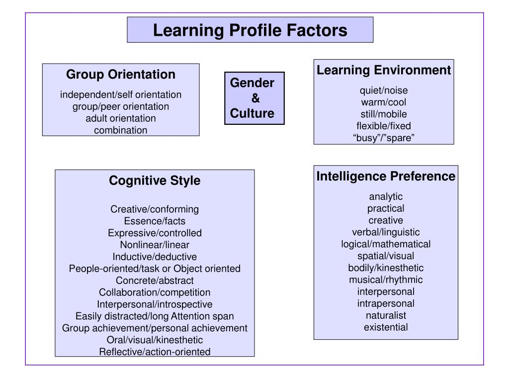 Learning Profile Factors