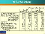 npa movement1