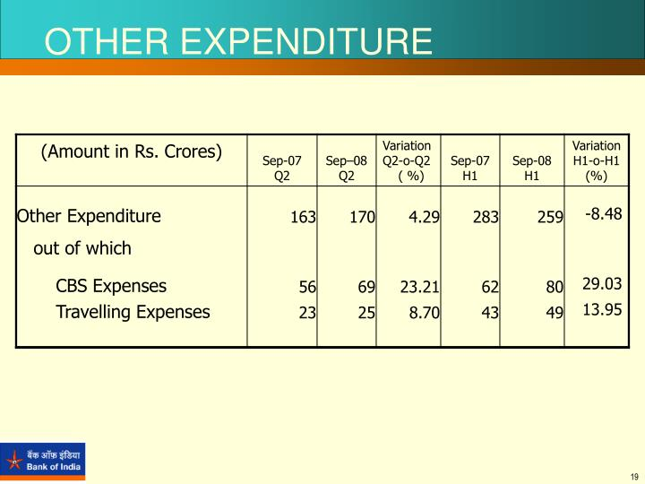 OTHER EXPENDITURE