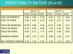 profitabilty ratios h o h