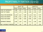 profitabilty ratios q o q