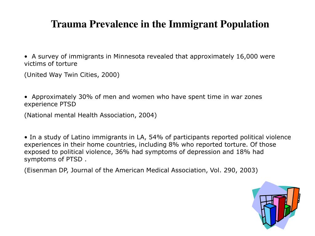 Trauma Prevalence in the Immigrant Population