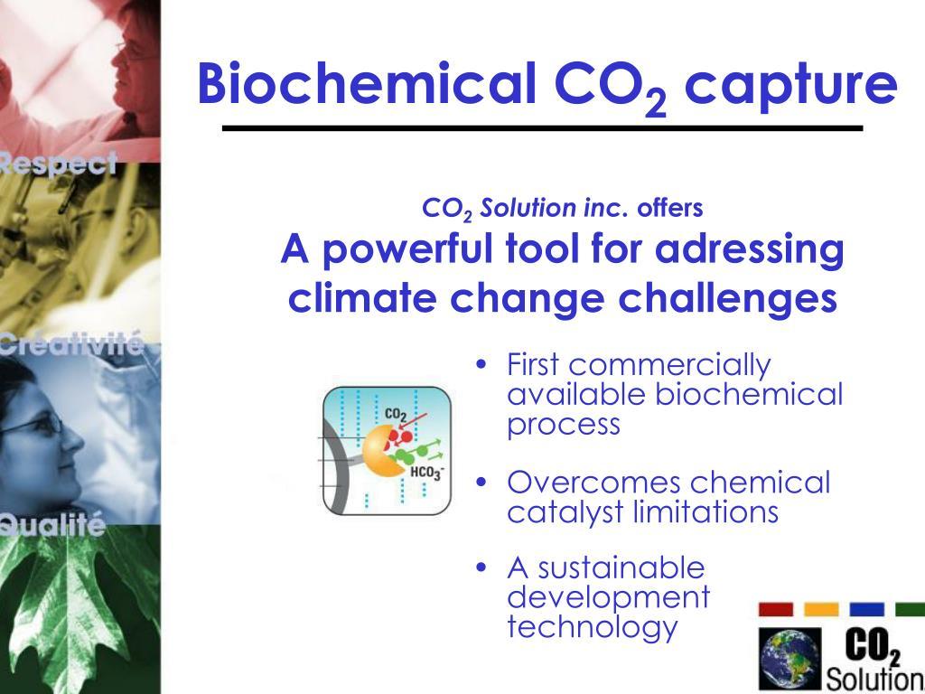 Biochemical CO